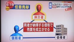 テレビ東京 Nスタ