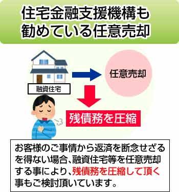 住宅金融支援機構も勧めている任意売却