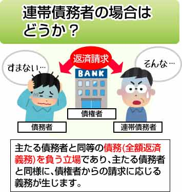 連帯債務者の場合はどうか?